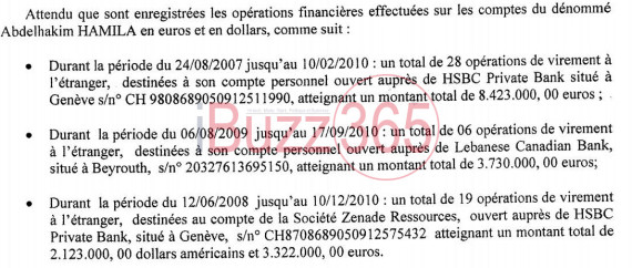 Virements effectués par Abdelhakim Hamila en euro et en dollar à ses comptes à l'étranger