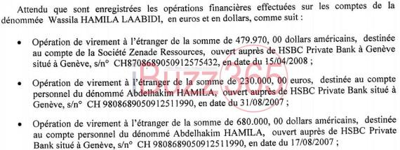 Virements effectués par Wassila Hamila Laabidi en euro et en dollar à ses comptes à l'étranger