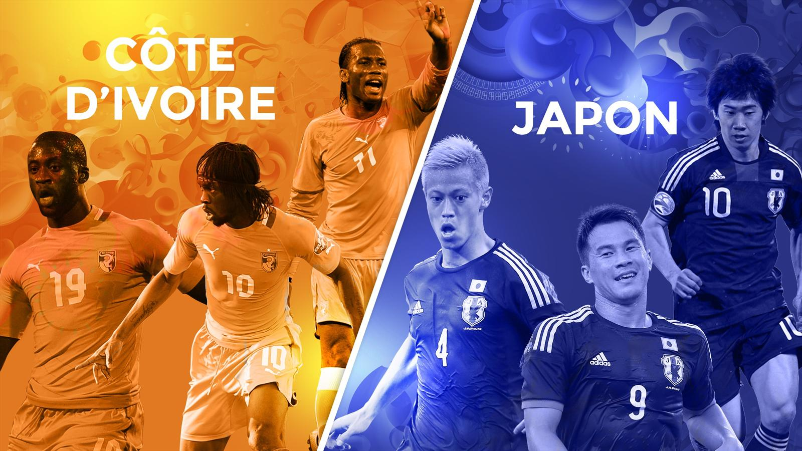 Le match Côte d'Ivoire Vs Japon sera retransmis en direct sur beIN Sport 1