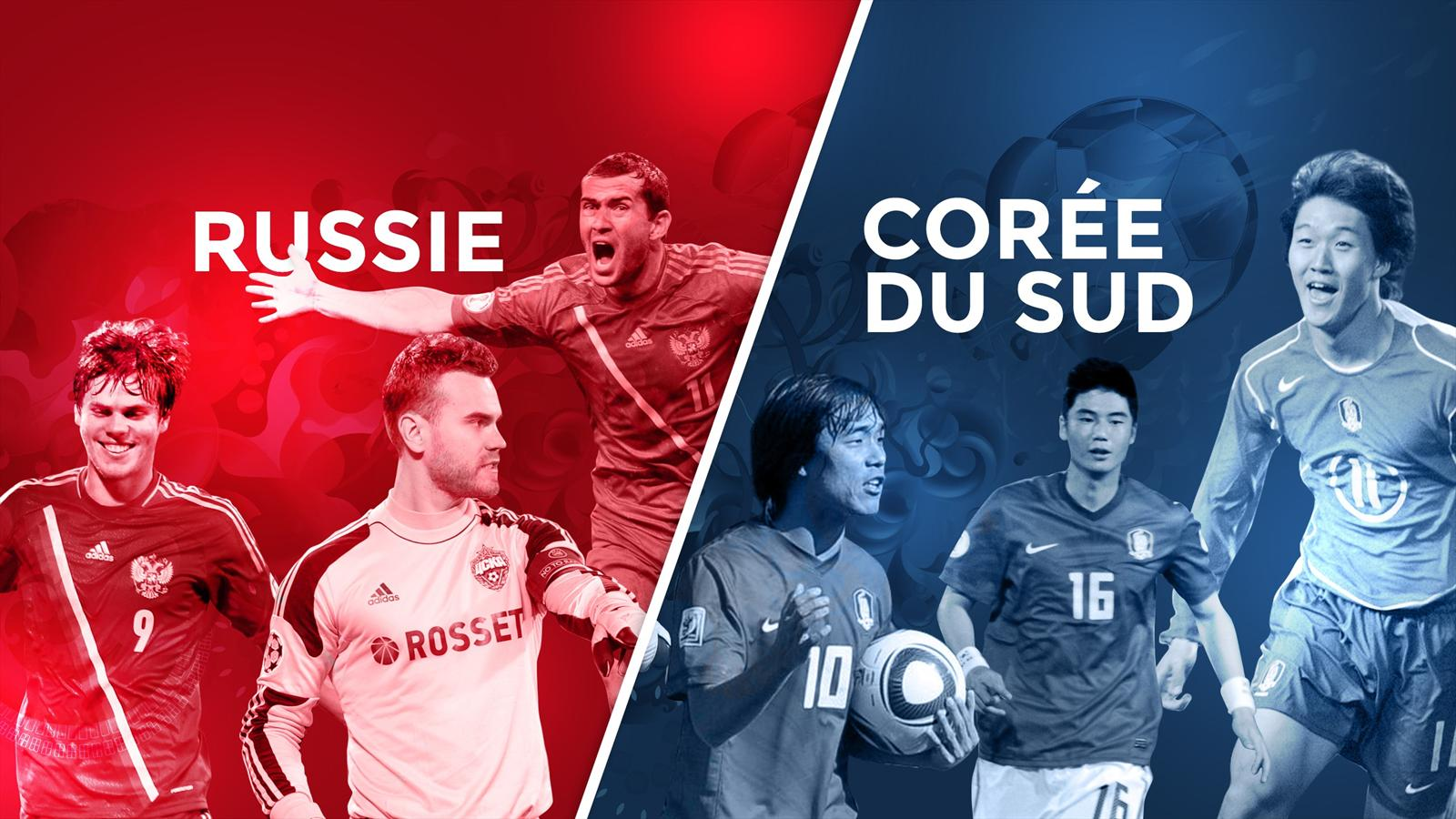 Match Russie Vs Corée du Sud retransmis en direct sur beIN Sport 1 et streaming sur Internet
