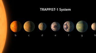 La NASA découvre des planètes qui pourraient abriter de la vie !