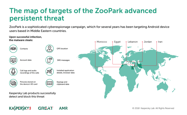 Infographie ZooPark