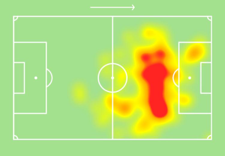 Heatmap de Lionel Messi